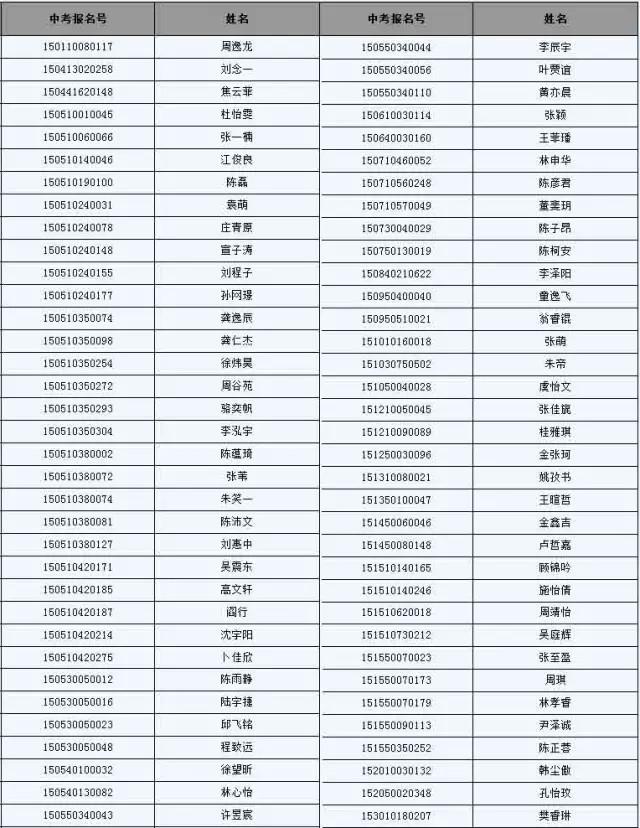 郑州中学校歌歌谱