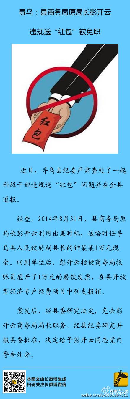 """寻乌:县商务局原局长彭开云违规送""""红包""""被免职"""