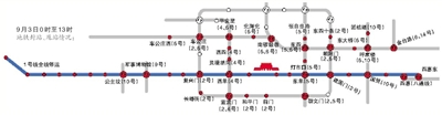 9月3日13时至23时:地铁1号线天安门东站、天安门西站,2号线前门站甩站通过。新京报制图/许英剑