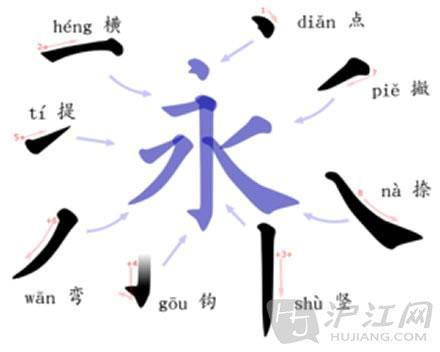 高能实用英语 汉字笔画的英文表达 图