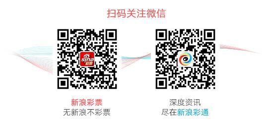 [彩民周刊]福彩3D近期推荐汇总