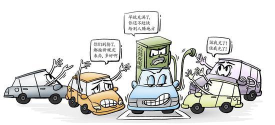 北京停车新规7月1日实施!占车位不充电,加钱
