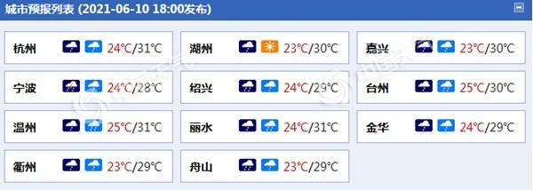 浙江各城市天气预报。(来源:中国天气网)