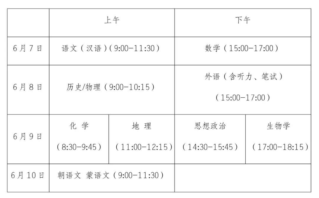 2021年辽宁高考3+1天,还有其它变化!速看图片
