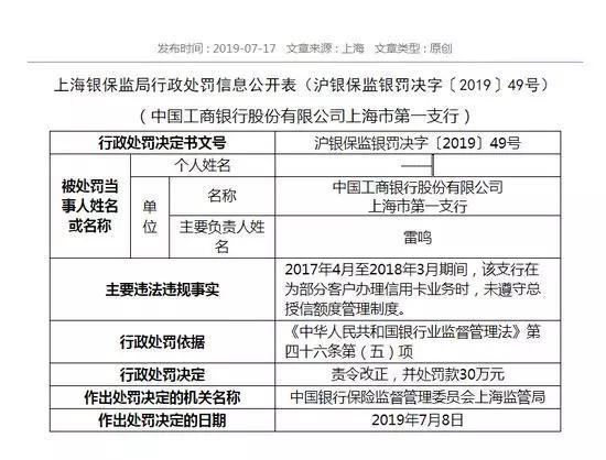 上海银保监局出手整顿信用卡业务 工行、建行等被罚