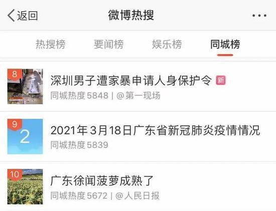 深圳男子遭家暴申请人身保护令图片