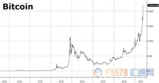 日本市场比特币