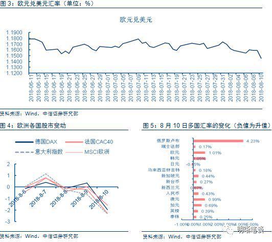 中信證券:三問新興市場國家危機 中國會受到什么影響