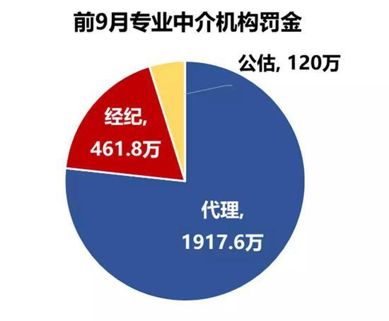 """网上洗码·「投中•24H」小米发布一亿像素手机;市场监管总局调查电商""""二选一"""""""