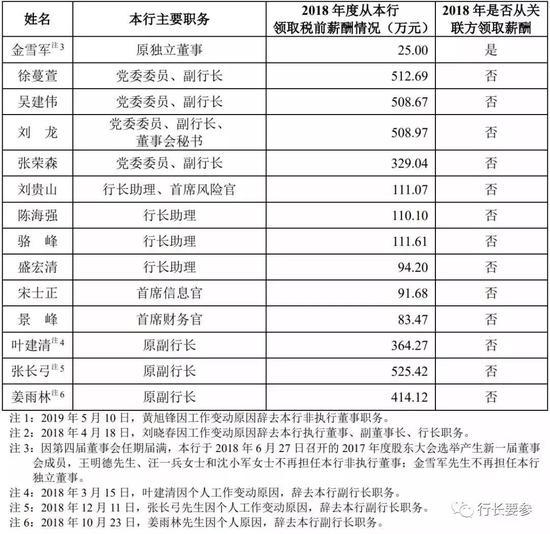 网上娱真人官网 俞敏洪:奖励年会吐槽员工10万元
