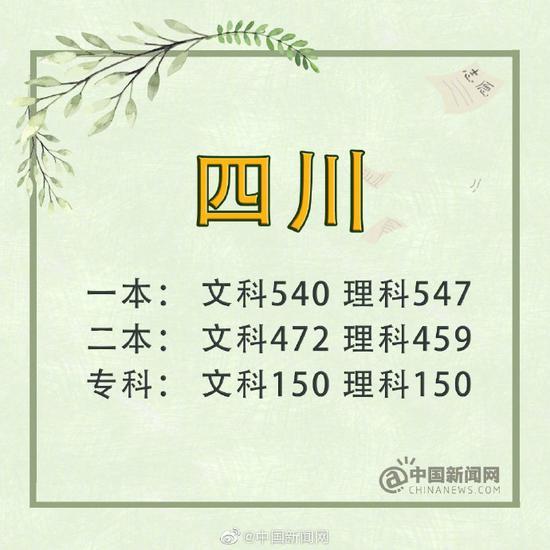 浙江:普通类一段595分 二段496分