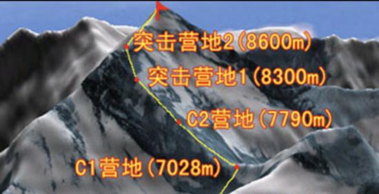 摩天注册:测量登山队抵达海拔7790米摩天注册图片