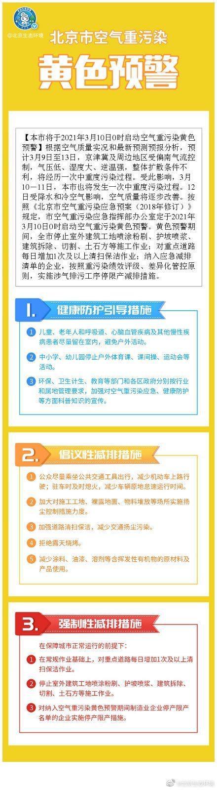 北京将于今晚24时启动空气重污染黄色预警图片