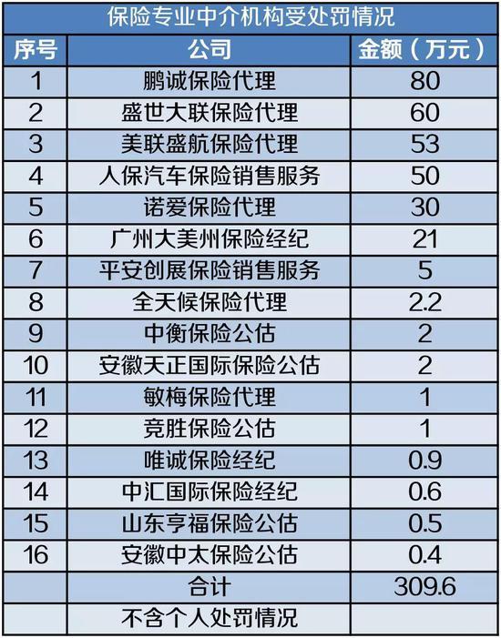 大红鹰彩票安装·福建省防指启动防台风Ⅳ级应急响应
