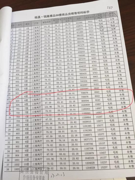 福晟集团遭业主维权 起底闽系黑马房企卖房罗生门