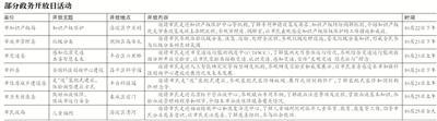 http://www.liuyubo.com/zhengwu/1078973.html
