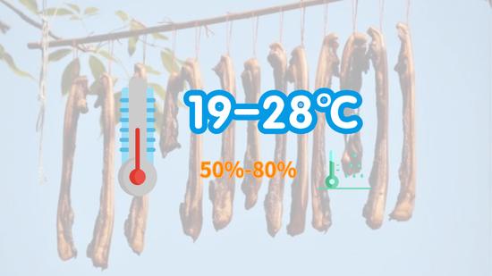 广州气候:晒腊味啦!一晴究竟,七天无雨问津
