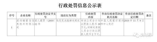 「ag玩旗舰好还是国际好」上市129天,Redmi Note 7系列销量突破1000万台!