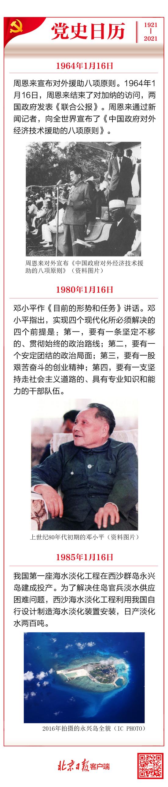 党史日历 邓小平指出实现四个现代化的前提图片