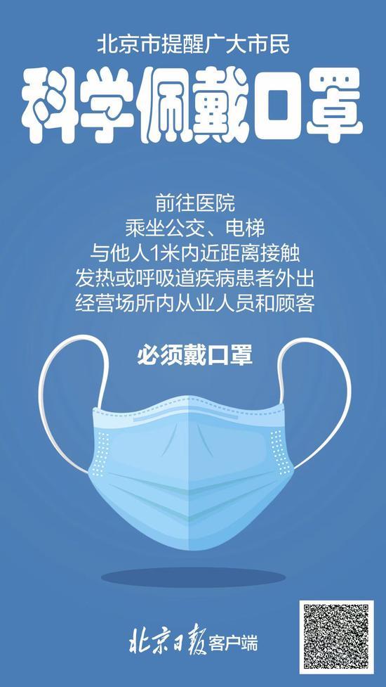 北京疾控再发戴口罩提示!年关聚会多,防控得过关图片