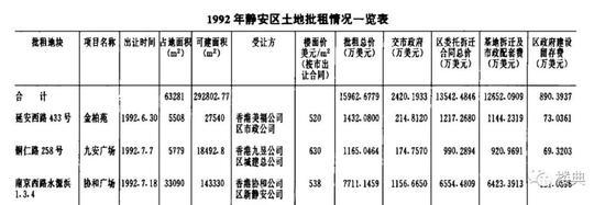 葡京姚记娱乐场 比亚迪交半年成绩单:新能源汽车销量同比几近翻倍