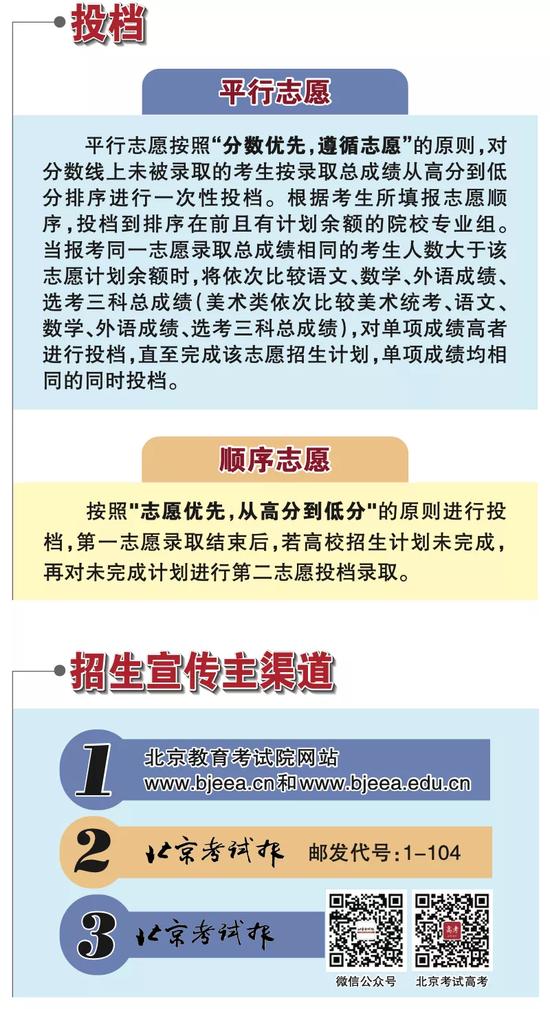 北京高招明起填报本科志愿!志愿填报政策一图读懂
