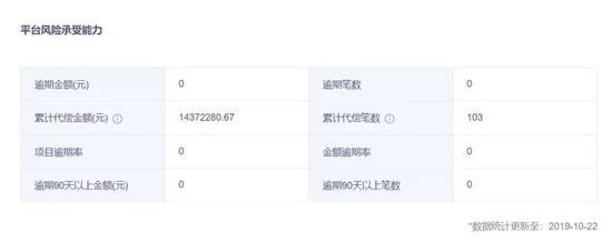 g3博彩 - 小摩:5月澳门博彩收入或按年升2%至4% 首选金沙中国