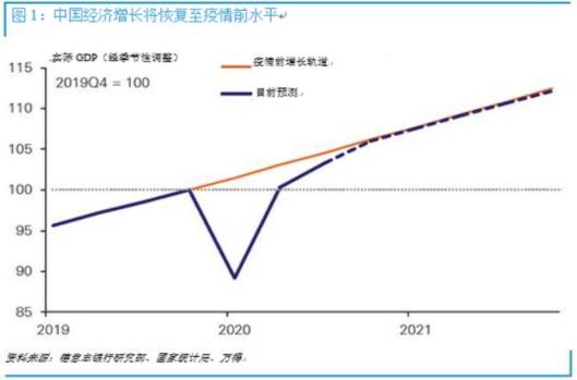 2021年辽宁gdp_辽宁大长脸2021年