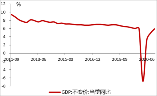 中行研究院:预计明年我国GDP增长7.5%左右图片