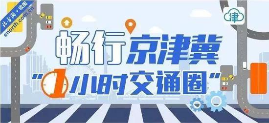 今年春节假期后上班的第一天,京津交通措施就有了新变化。