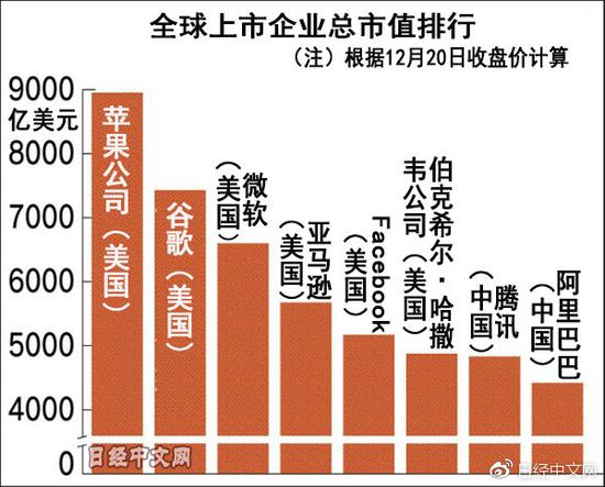 收盘:沪指冲高回落涨0.62%