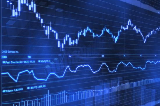 中信证券、国泰君安最新研判来了