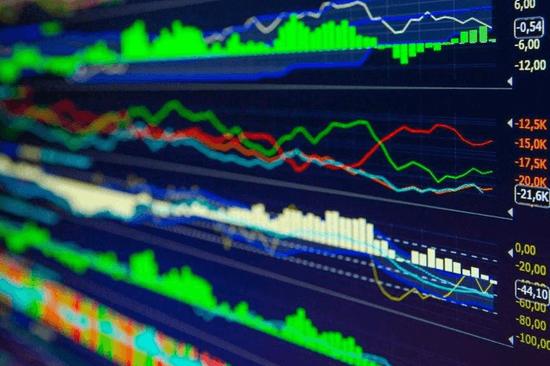 美股开盘 | 三大股指高开,中概互金股普跌,拍拍贷(PPDF.US)跌超5%