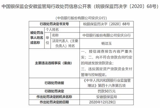 中信银行安庆分行被罚50万:授信调查报告内容严重失