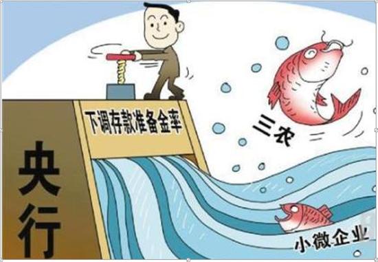 香港加息内地降准 双倍杠杆产品帮你捕捉内股所有升势