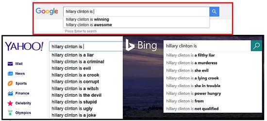 谷歌操纵舆论以影响美国大选结果?
