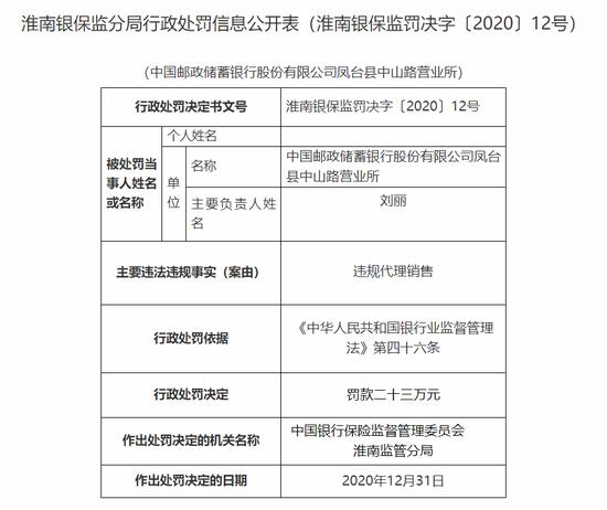 邮储银行凤台县中山路营业所被罚23万:违规代理销售