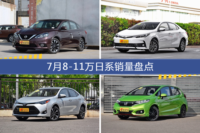 7月8-11万日系车型销量榜单