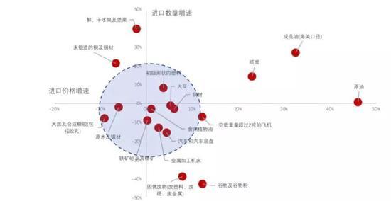 资料来源:WIND,中泰证券研究所