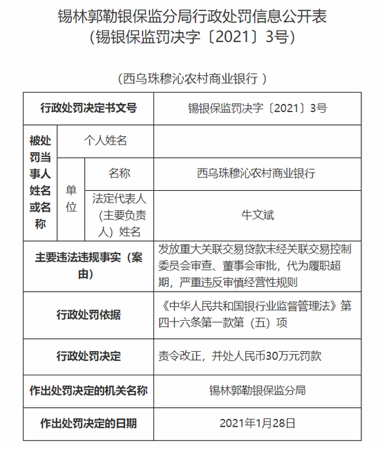 西乌珠穆沁农商行被罚30万:发放重大关联交易贷款未经董事会审批