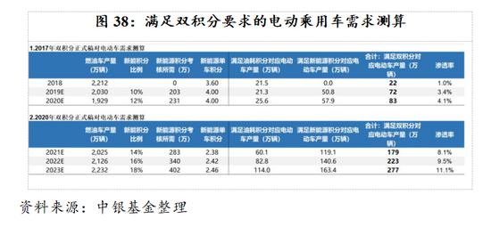 菏泽2021年gdp预测_2021年山东各城市GDP预测 青岛突破历史,济南大发展,枣庄垫底