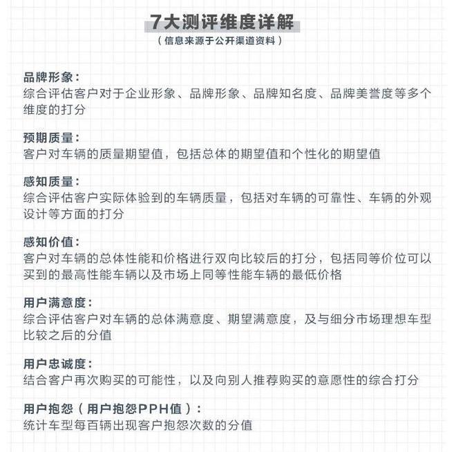 """沃尔沃S90豪华轿车获得2018年度CACSI""""C级豪华车""""细分品类第一名"""