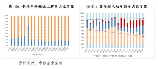 2021南沙gdp预测_GDP增速完全恢复 经济仍在上行中
