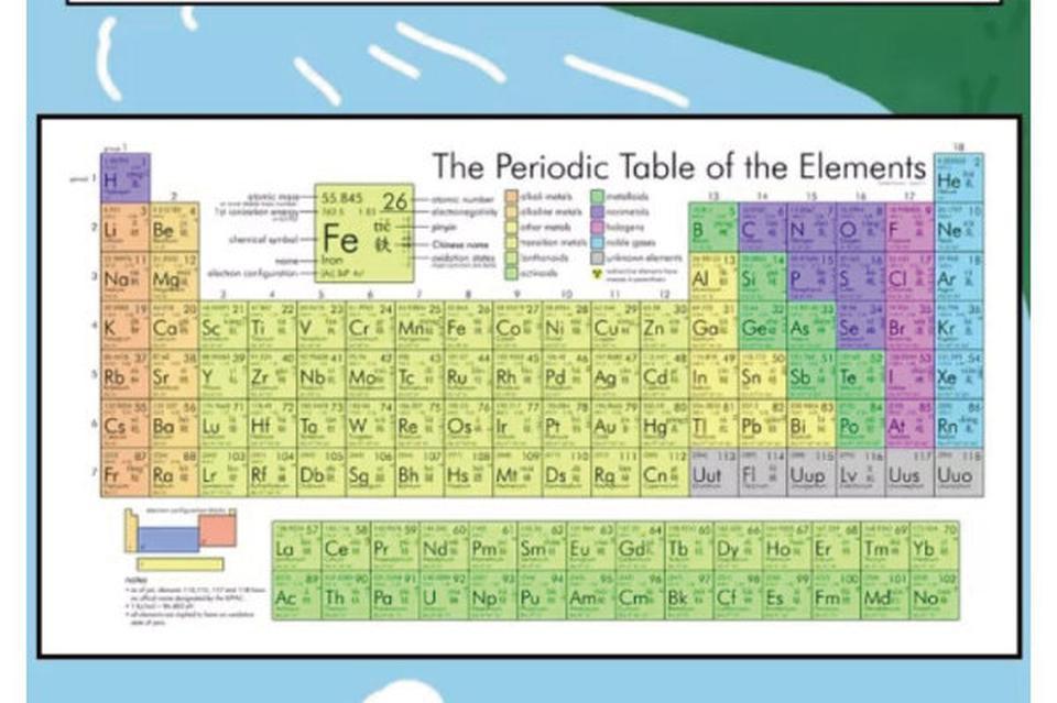 139 元素周期表不是已经填满了吗,为什么其中还藏着4000多个未知秘密?
