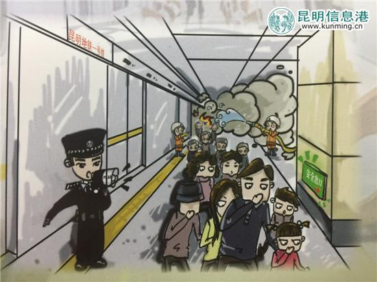 地铁安全宣传画