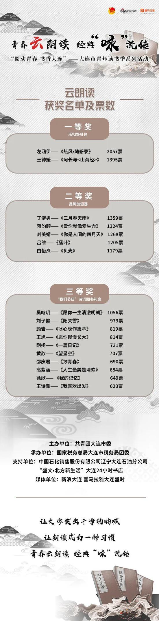 云朗读获奖名单