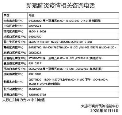 """广发银行大连分行推进 """"四深入、送服务""""宣传教育活"""