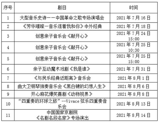 """2021第六届""""金普之夏""""德泰艺术节7月16日华彩启幕"""
