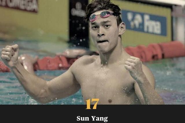 ESPN百大运动员 孙杨排名17 马龙第二次入围