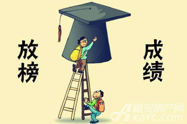 我省拟于6月24日前发布高考成绩